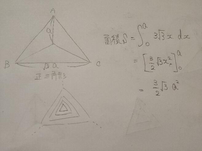写真のように積分を使って三角形の面積公式を出そうとおもったのですが、上手く行きません。 外接円の半径が0からaになるまで円周を足していくというイメージで式を作ったのですが、答えが合いません… どうしてでしょうか??