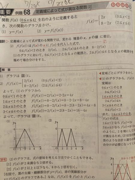 写真の問題の解答の2〜3行目について質問です。 f(x)のxにf(x)を代入しているのはわかるのですが、右の範囲のところのxにもf(x)を代入して「0<=f(x)<2」 のようにして...