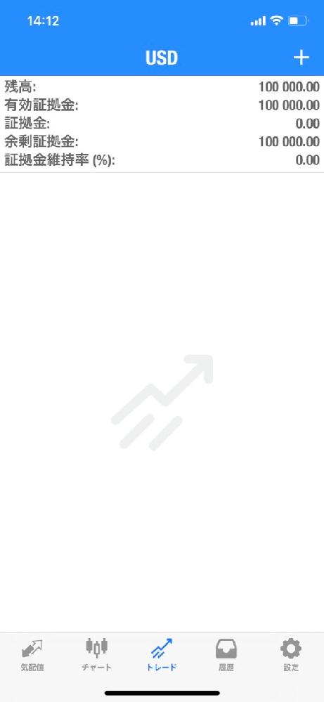 FXアプリ(metatrader)でお金を入れてなかったのに画面がこうなってます。 これはどんな状態でしょうか? 詳しいかた教えて頂きたいです。 ちなみに上のUSDはなんでしょうか?