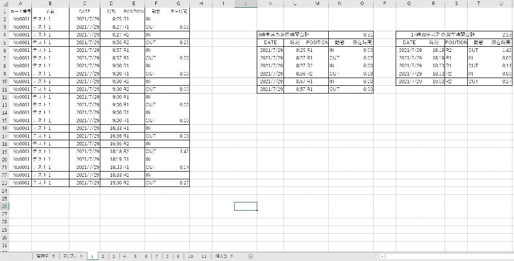 ExcelVBAで複数あるシートのうち特定のシート以外を処理についてです。 画像の様に,「管理データ」と「テンプレート」,「管理データ」から「コード番号」ごとにマクロで抽出した1から11までの複数のシートを作りました。 (画像では「管理データ」「テンプレート」「個人コード」を除き数字のシートが11枚ありますが,最終的に100枚になる予定です。) 画像の「シート1」のK列からU列の表(「9時未満の滞在時間」と「17時30分以降の滞在時間」を求めるマクロにより表示したものです。)を「管理データ」「テンプレート」シート以外のシートに一括処理で表示したいのですが,どういうコードを書けばよろしいでしょうか。