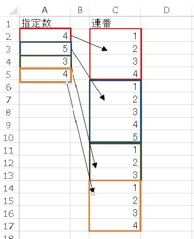 ExcelのVBAで 1から指定の数だけ連番を作りたいのですが、For分で書いてもうまく動作しません。 この連番を作成するにはどのようにコードを書けばよいでしょうか? すみませんが判る方がいらっしゃいらましたら教えていただけますでしょうか。 よろしくお願いします。 写真の様に作成したいです。