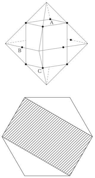 次の数的数理の問題の解き方を教えてくださいませんか? 写真の上側ような正八面体があり,各辺には中点が描かれている。これらの中点のうち, 8 個の点で接するように直方体が正八面体に内接している。 図で示された点A,B,Cの 3 点を通る平面で正八面体と直方体の両方を切ったとき,その断面図は写真の下側のようになるのですが,それがなぜなのかを教えてくださいませんか? ただし,斜線部は,直方体の断面を表す。