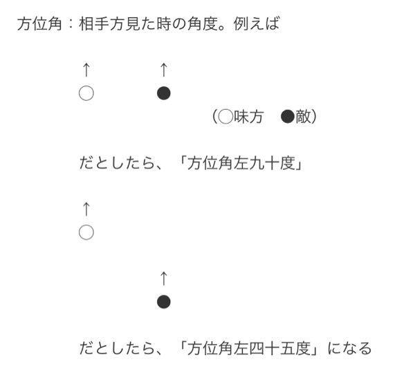 """【海軍等で使用される方位角について】 (以下の写真で)方位角について紹介されていますが、理解できません。 そこで、 1-方位角""""左""""の""""左""""とはどこを向いた時の""""左""""なのか。 2-どこを0度とし、何度まであるのか。 教えていただきたいです。 (ミリタリー、軍事) 〔写真は↓のブログより引用しました〕 https://ncode.syosetu.com/n3269fx/3/"""