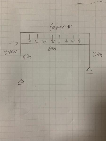 この反力の求め方 解答を教えてください。