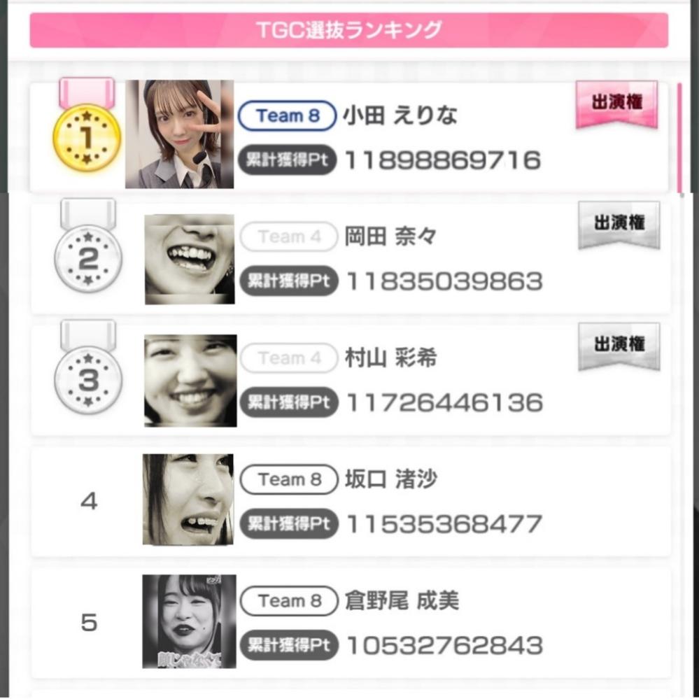 AKB48で1番歯並びが良くないのは 岡田奈々と村山彩希と坂口渚沙の誰だと 村田修一は思いましたか?