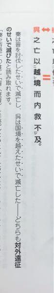 この漢文ですがどう読めますか?