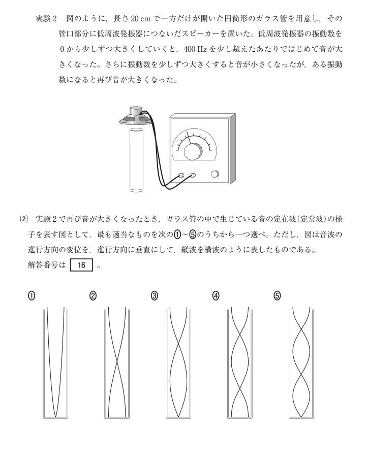 物理を教えてください。 この問題がどうしても分かりません。 解き方を教えていただけないでしょうか?