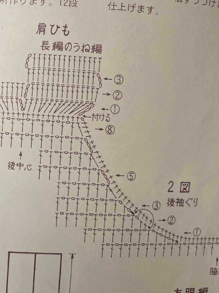 かぎ針編みの編み図について質問させていただきます。 画像の後ろ襟ぐりについて、①の引き抜き編みから始まりますが、針の動かし方?がわかりません。