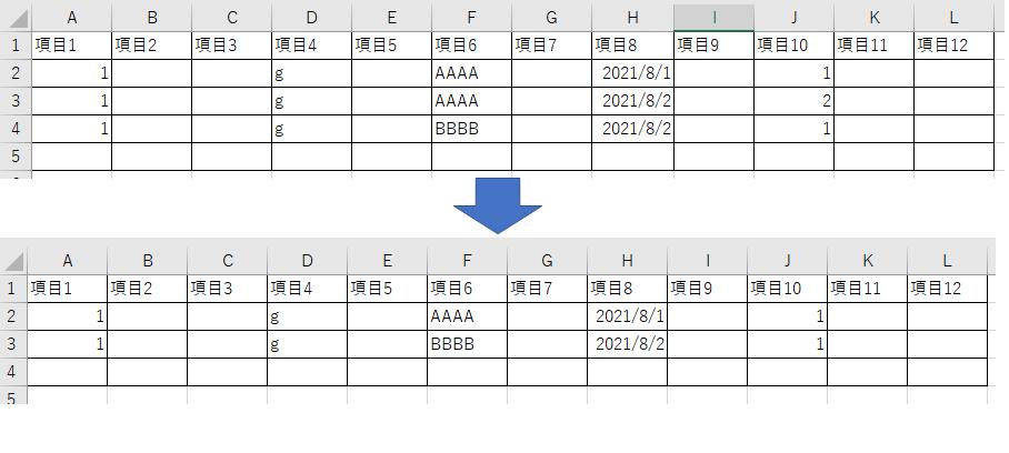 Excel VBAで、重複カットする処理を作りたいです。以下仕様にて作成したいと思っているのですが、どのようなVBAにすればよいかを教えてください。 <やりたいこと> ・添付画像をご参照ください。前提として、F列:項目6で重複が発生し、その重複は、J列:項目10で、1,2のいずれかの値での重複となります(それ以外の重複ケースは存在しない) ・項目10で値が1の分を残し、値が2の方を重複カットしたい。 <具体的なアウトプットイメージ> ・添付画像の通りです。 よろしくお願いいたします。