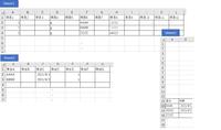 Excel VBAでvlookup関数を使った処理を作りたいです。VBAをどのように作成すればよいか、ご教示をお願いします。 <やりたいこと> ・添付画像をご参照ください。 ①まずSheet1のF列(項目6)の2行目~最下行までを選択し、Sheet3のA列(品名)へ貼り付ける。 ②Sheet1のF列(項目6)とSheet2のA列(項目1)と照合し、マッチした場合には、C列(項目C)の情報をS...