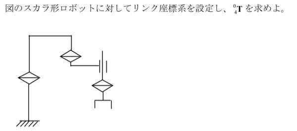 スカラ形ロボットに対してリンク座標系を設定し、、を教えてください
