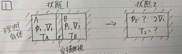 熱力学についての質問です。 写真のように状態1から断熱壁をとり、状態2にしたときのp2とT2を求める問題で、A室とB室の気体の種類が異なり、比熱比がそれぞれkA,kBであるとき、どのように求めれば良いでしょうか? 分かる方回答よろしくお願いします!