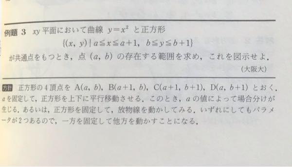 CDがy=x^2と接するのは-1≦a≦1の時らしいですが接しますか?イメージしづらいです