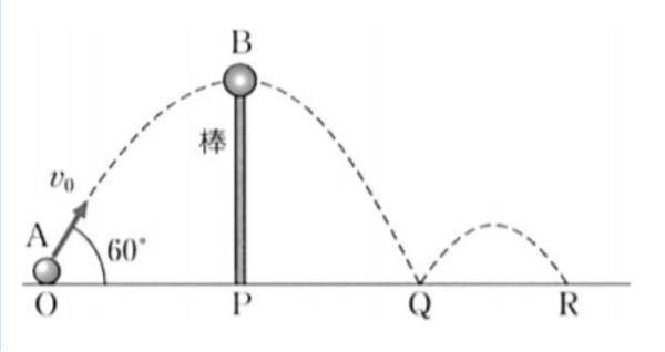 物理の問題を教えてください。 水平でなめらかな床上の点 O から、質量 の小球 A を初速 0 で 60 度上方に投げた。床上の点 P には棒が立てられ、その上に質量 の小球 B が置かれている。A は水平方向に Bと衝突した。その直後 B は水平方向に飛び出し、点 Q で床に衝突して跳ね上がり点 R に落下した。A と B の間と B と床の間の反発係数をともに とし、重力加速度の大きさを とする。 ①この時、A との衝突直後の B の速さ をもとめよ。また、A が図の左側に跳ね返るための条件を m, M, eを用いて表せ。 ②PQ 間の距離をH,V,g,。QR間の距離をH.V.g.eを用いて表せ。 これらの問題の解説をお願い致します。