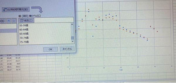 エクセルについて 見えにくい写真で申し訳ありません 作成したグラフの横軸を55-59歳、60-64歳というふうに項目名が表示するようにしたいのですがどうすればいいでしょうか?データの選択から確認したところちゃんと年齢が表示されるのですがグラフの横軸は5刻みの数字になってしまいます