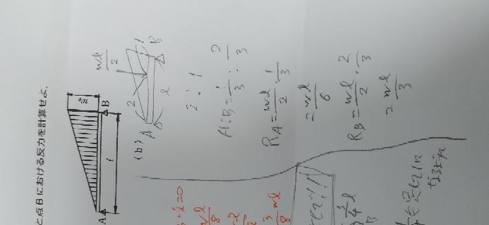 材料力学の問題です。この反力RaとRbは正しいですか?