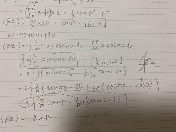 三角関数の積分の部分です。 四角で囲ってある部分まではあっていますが、その後の計算で、解答にはまるで囲んだ部分だけが残るようになっています。(sinのところが消えてる) なぜsinが残らないの...