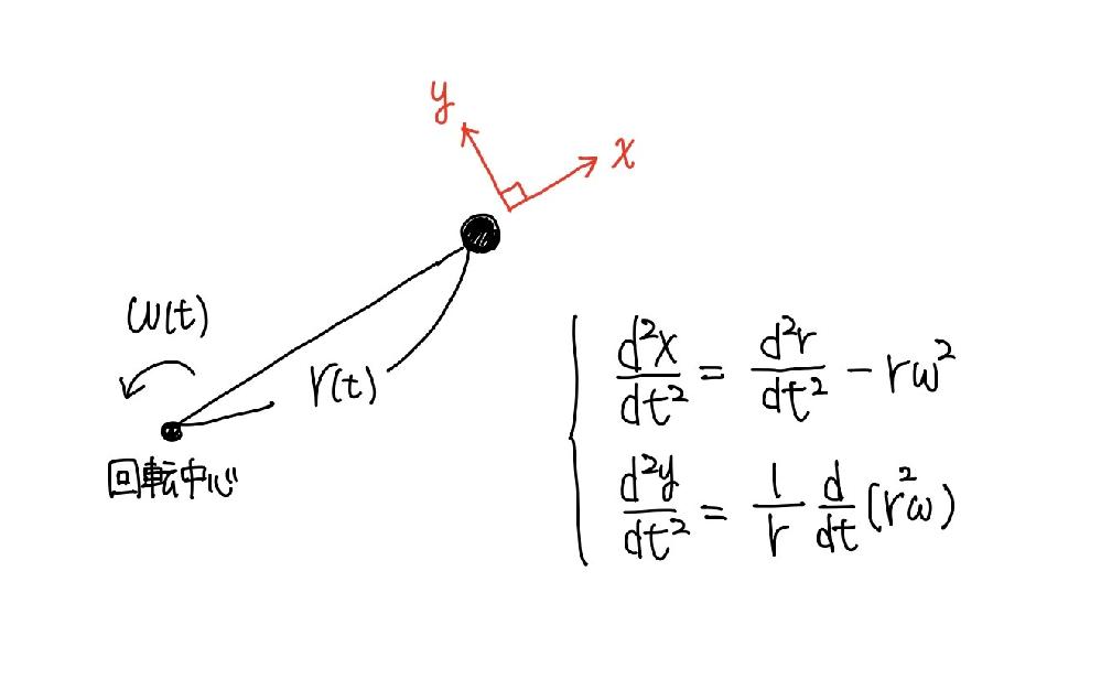 質点の回転運動についてです。 回転半径と角周波数が時間tによって変化する場合 半径方向にx、回転方向にyとx-y座標を指定した場合 加速度が以下の画像に記したようになるらしいのですが どのように導けますか?