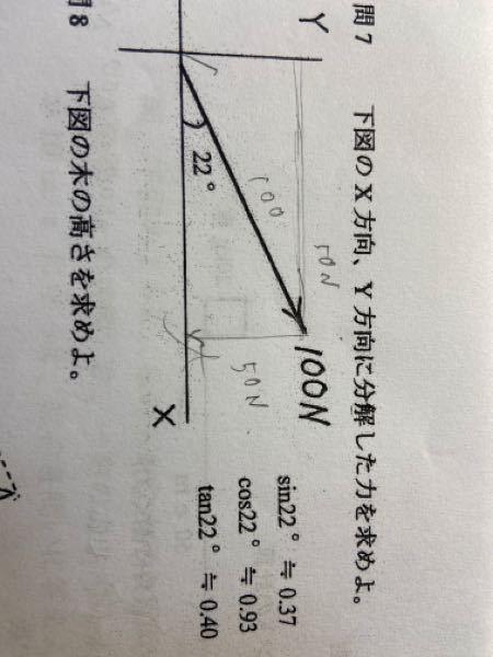これって50ニュートンが答えでいいんですかね? 違うのであれば解き方答え教えていただきたいです!