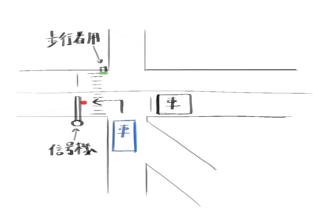 疑問に感じたので、質問させていただきます。 以下のような状況で、青い車は左折することは可能なのでしょうか? よろしくお願いします。