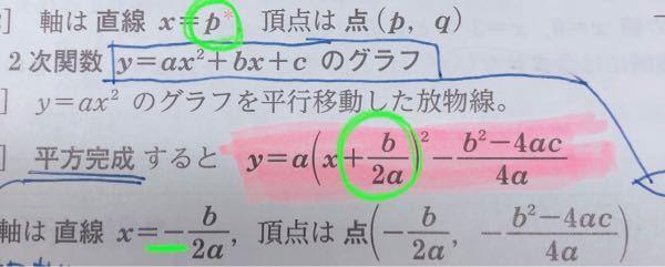 この平方完成のpの部分って符号+なんですが、-(-b/2a)だから符号-になるってことですか? 緑の丸で囲ってあるところです。