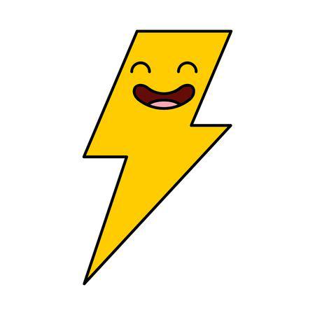 皆さん雷に気を付けることはなんですか?