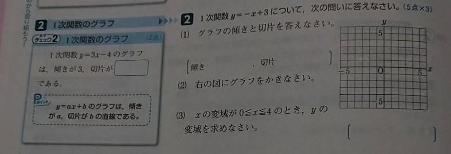 (3)って、求めたら3≦y≦-1になったんですけど、これって、3より-1が大きいことになるので、おかしいですよね? 誰か正しい解答をお願いします。