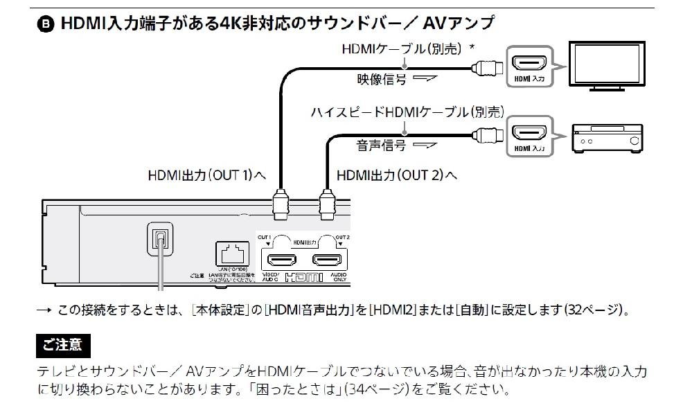 家電(Blue-rayプレイヤー)の接続方法について教えてください。 現在Blue-rayプレイヤーをテレビにHDMIケーブルでつなぎ、音声はテレビ(ARCのHDMI端子)からサウンドバーにHDMIで繋いでおります。 説明書を見ると映像出力はテレビに、音声出力はサウンドバーにそれぞれHDMIで繋ぐように記載されておりますが、その方が良いのでしょうか? 機種は以下の通りです。 テレビ SONY KJ-49X7500F サウンドバー SONY RHT-G1550 Blue-ray プレイヤー SONY UBP-X800M2 ご教授お願い致します。