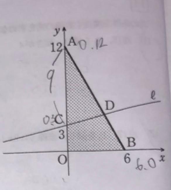 3点A(0, 12), B(6, 0), C(0, 3)がある。 点Cを通りAAOBの面積を2等分する直線と辺 ABの交点をDとする。 このとき, 次の問いに答えなさい。 (1) 直線ABの式を求めなさい。 ⑵直線lの式を求めなさい。