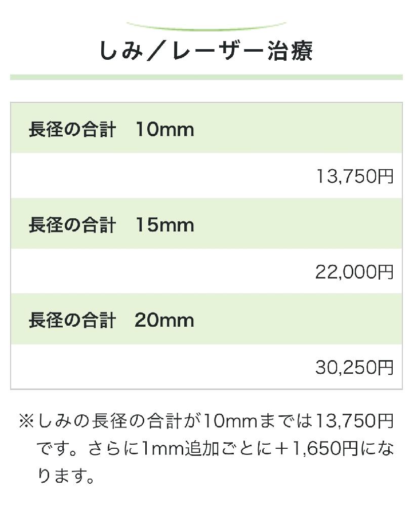 こういうレーザー治療では1つのシミにつきこの値段なのでしょうか。それとも10mm以下なら何個でもできるのでしょうか。