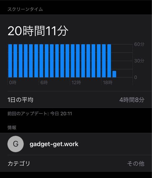 iPhoneのスクリーンタイムについてです。今日のスクリーンタイムを見たら写真のようにgadget-get.workと言うものがずっと使われているようなのですが全く身に覚えがありません。また、gadget-get.workとはなんですか ?どうやったら終了?できますか?