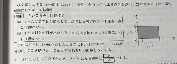 この問題の(1)について質問です。 私は、この問題を求める式と答えを 1/3×1/3×2/3=2/27 だと考えました。 しかし、正しい解答には 「重複を許さずに 3C2×(1/3)^2×(2/3)^1=2/9」 と書いてありました。 3C2をかける意味が分からないのですが、この問題において「重複を許さない」とはどういう意味なのでしょうか? 文系脳にも分かりやすく説明お願いします…