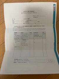 韓国へ入国の際にPCR検査の陰性証明書が必要だと思うのですが、それについての質問です! ビザ受け取りの際に、領事館の方から下の紙をいただきました。こちらに病院の方がPCR検査の陰性証明書を直接書いてもよろしいのでしょうか?それとも別に何か条件があったり、紙があるのでしょうか?  どなたか分かる方いましたら教えていただけたら嬉しいです!お願い致します!