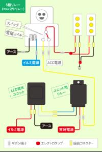 車のフットライトをドア連動、イルミ連動で光らせてエーモンの調光ユニットとユニットリレーをつけて明るさ調整をしたいのですが配線をどのようにつけたらよろしいのでしょうか? 写真のacc電源(白)のところをドア連動線につなげはいいのでしょうか?