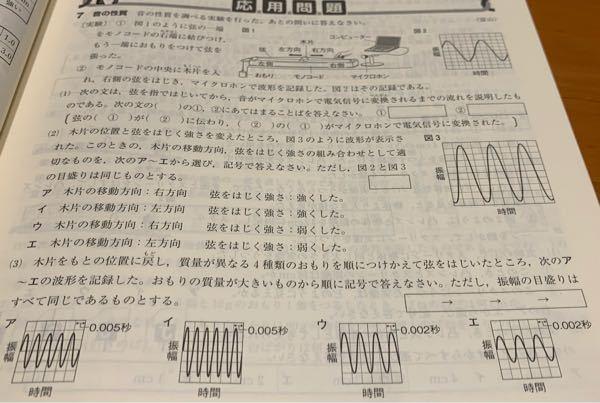 (3)の答えがウ、エ、イ、アなんですけど何故ですか?振動数が多い方が音は高くなるんじゃないんですか?