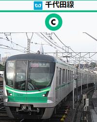 綾瀬はるかさんは東京コロナⓒの綾瀬駅出身ですか?