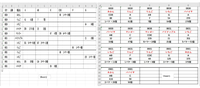 エクセルVBAでSheet1、Sheet2があります、Sheet1には最初から何もデーターは入っていない罫線だけのフォーマットがあります。 (図の様に)A列からE列までで、行はとりあえず300行までつくってあります。(行の増減可能) Sheet2の一覧表からSheet1の表のようになるようにしたいのですが、出来ますでしょうか? また、Sheet2のデーターですが列の記号(A、AB、C、CDE...