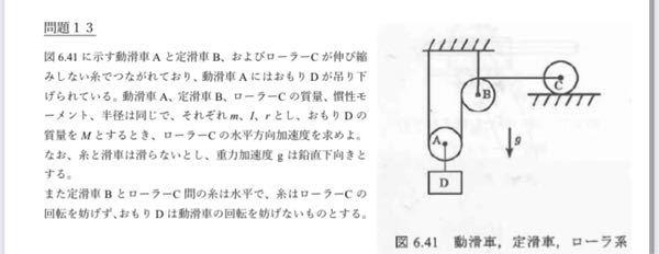 この問題で慣性モーメントはどのような働きをするのですか?高校までのように張力をTと置くだけでいいんですか?