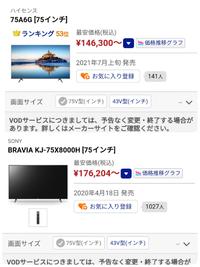 テレビの比較について 75インチのテレビを検討中です。 SONYのテレビを見ていたのですが、 ハイセンスのテレビの価格に魅力を感じています。 この2台ですと性能的にはどうなのでしょうか? お詳しい方ご教示の程宜しくお願い致します。