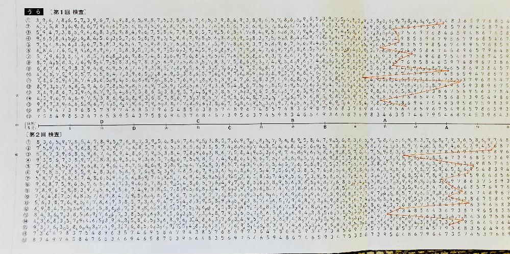 自分で時間を計ってクレペリン検査をしたのですが、結果がこうなりました。 これは非定型でしょうか?また、この結果だと企業には受かりませんか??