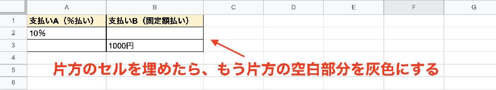 スプレッドシートで、片方のセルが埋まったらもう片方のセルを灰色背景にする方法 添付図のようなとき、「条件付き書式」だけで空白部分を灰色化するようにしたいのですが、うまい方法が思いつきません。 ...