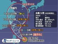 台風14号は九州に来る時弱まる感じですか?