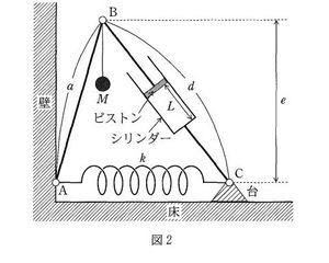 この図が使われた入試問題を探しています。知ってる方がいましたら教えて欲しいです。物理の大学入試の問題らしいです。