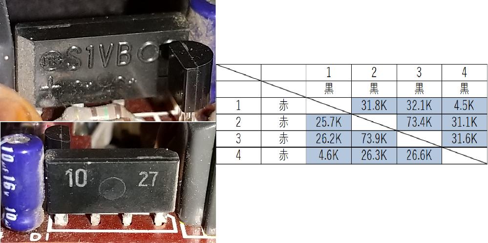 電子部品について2つ質問します。 部品表面に【S1VB○○】の刻印、部品背面に【10 27】の印字、この部品が付いている基板上に【D1】の印字が有ります。 画像2枚と共に、デジタルテスター OH...