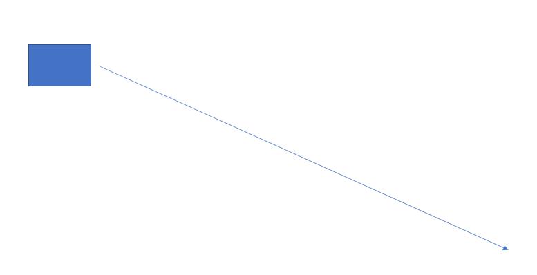 パワーポイント OneDriveにて、図形と矢印の接続ができません。 矢印の端点と、図形の特定の点を拘束できると思うのですが、 オンライン版はできないのでしょうか? 解決方法のわかる方が居ましたら、ご教示をお願い致します。