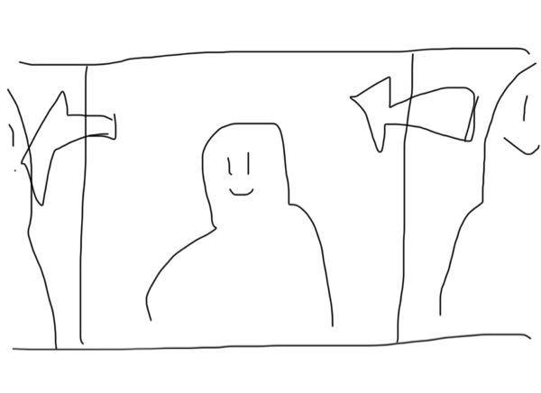 Aviutlでの動画編集について質問です! 絵と説明が下手です。すみません。 絵のように、1人1人がバラバラに撮った動画を、大きな輪の内側からグルグル回りながら撮ったように見せる方法はありませんか? ただ、横に移動するのではなく、360°のような(出入りする人が真ん中の人より少し大きめで輪のようになる)編集する方法が知りたいです。 よろしくお願いします。