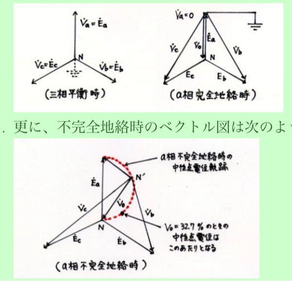 配電線の一線不完全地絡について教えて下さい! 図のV0は対地と中性点での対地電圧で、a-N'間の電圧は 対地とa相の対地電圧だと思います。 これらのV0とa-N'間の電圧は何故90度位相差がある...