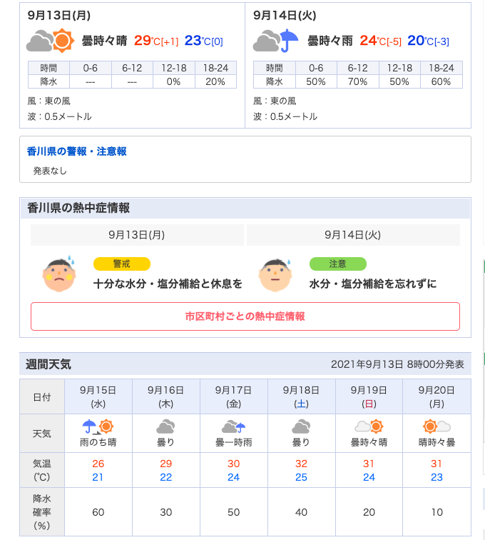この天気予報おかしくないですか? 17日(金曜)からまた気温が30度以上になると予想してますが、確実に水曜か木曜になったら17日以降の温度を26度とか27度とかに下げてくるのではないしょうか? 9月14日(火)とか雨の可能性が高いとはいえ最高気温24度ですよ? この状況で3日後の17日が30度だなんて信じられません 情報元のウェザーニュース?はどうしていつもいつも温度をかなり高めに設定し、その日が迫ってくると急に温度を下げるということを行うのでしょうか?