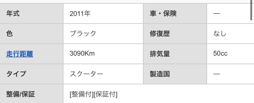 質問です! ZOOMERを購入しようと思っているのですが値段が約28万円です。これはやめた方がいいのでしょうか?回答をよろしくお願いします。