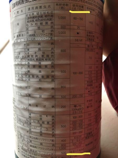 殺菌剤のバリダジンについて教えてください。 日本芝にラージパッチが出てきたようなので散布を考えていますが、薬量の見方がイマイチ分かりません。 写真上の黄色線に使用液量(L/10a)とあり、下に引いた黄色線には(0.5〜1L/m2)とあります。 希釈倍数はラージパッチの部分を見ると500倍となっています。 ①使用液量というのは、1m2に使用する水の分量ということでしょうか? ②芝のm2を測って、その水量をまず出して500倍の希釈をしたら良いのでしょうか? 宜しくお願いします。